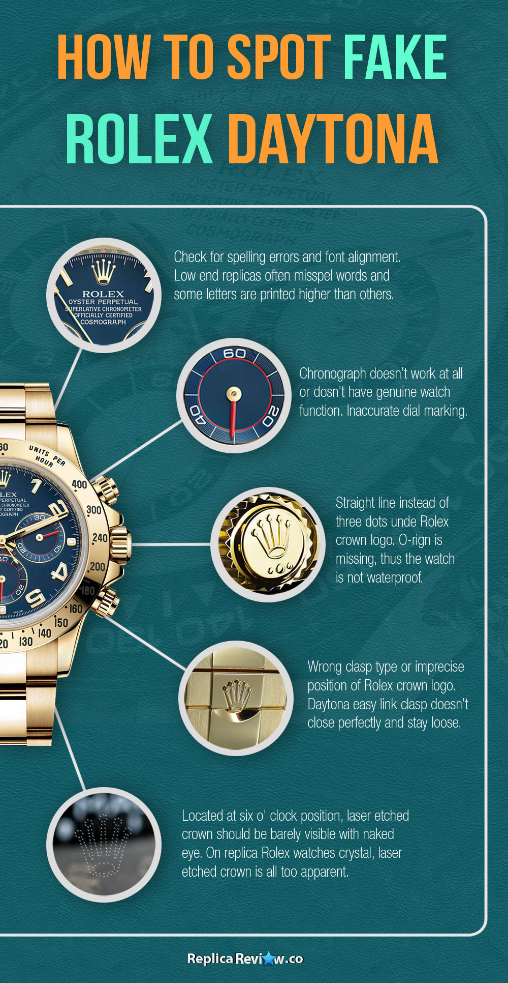 Fake daytona watch telltale signs